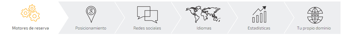 paginas web en cusco